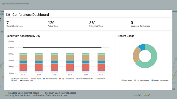 conference-manager-dashboard.png