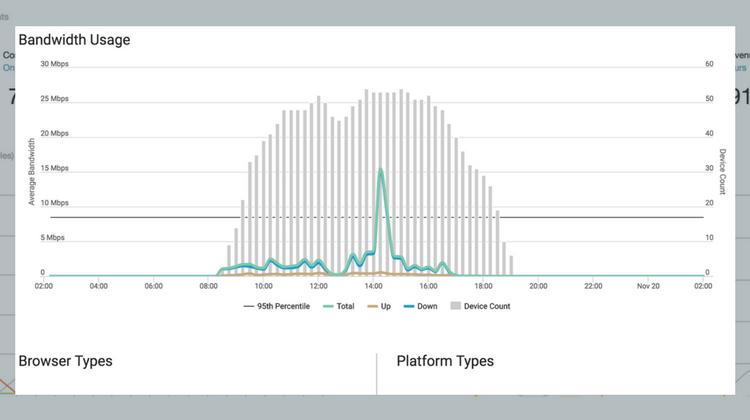 smart-wifi-management-bandwidth-optimization.png