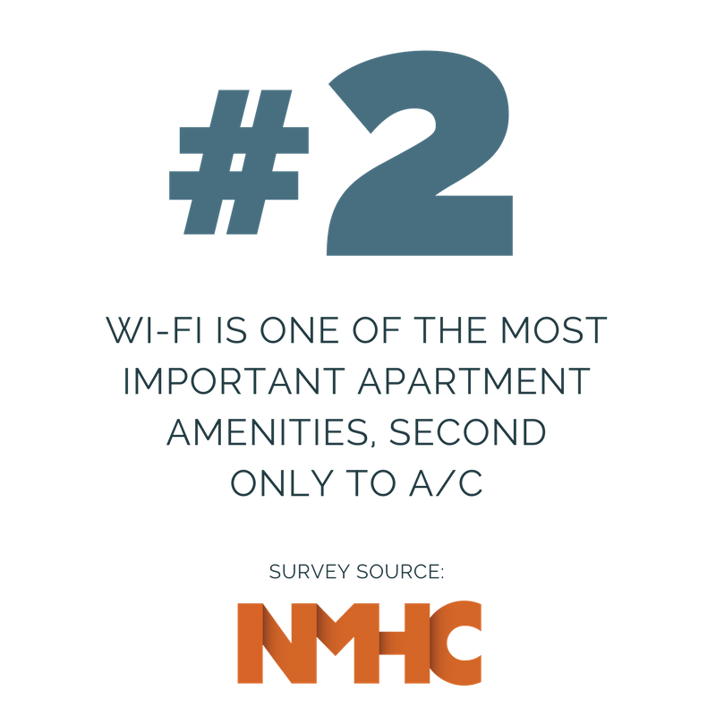 wifi-second-important-amenity-nmhc.png